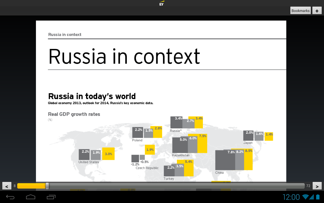 EY Insights- screenshot