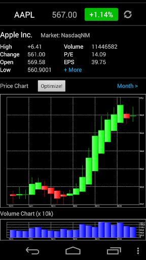 玩財經App|Stocks PRO免費|APP試玩