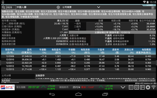 【免費財經App】AFE Trade Pro-APP點子