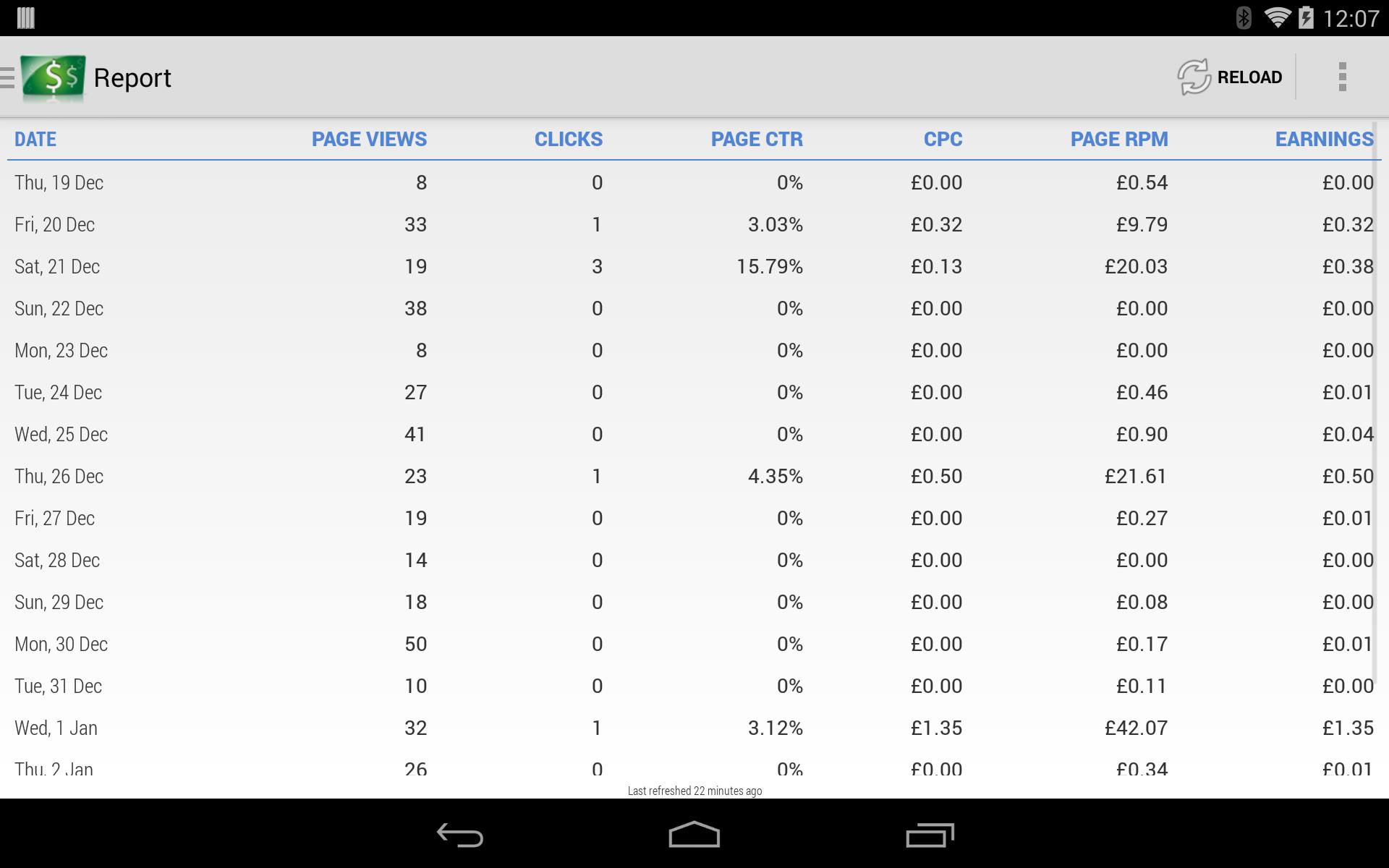 AdSense Dashboard screenshot #12