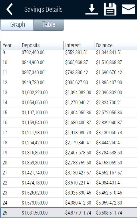 Savings Planner - screenshot