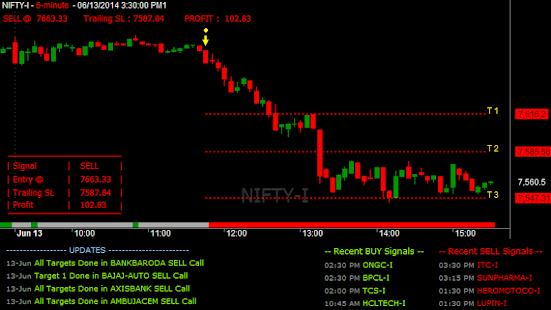 NLC Profit Pro - náhled