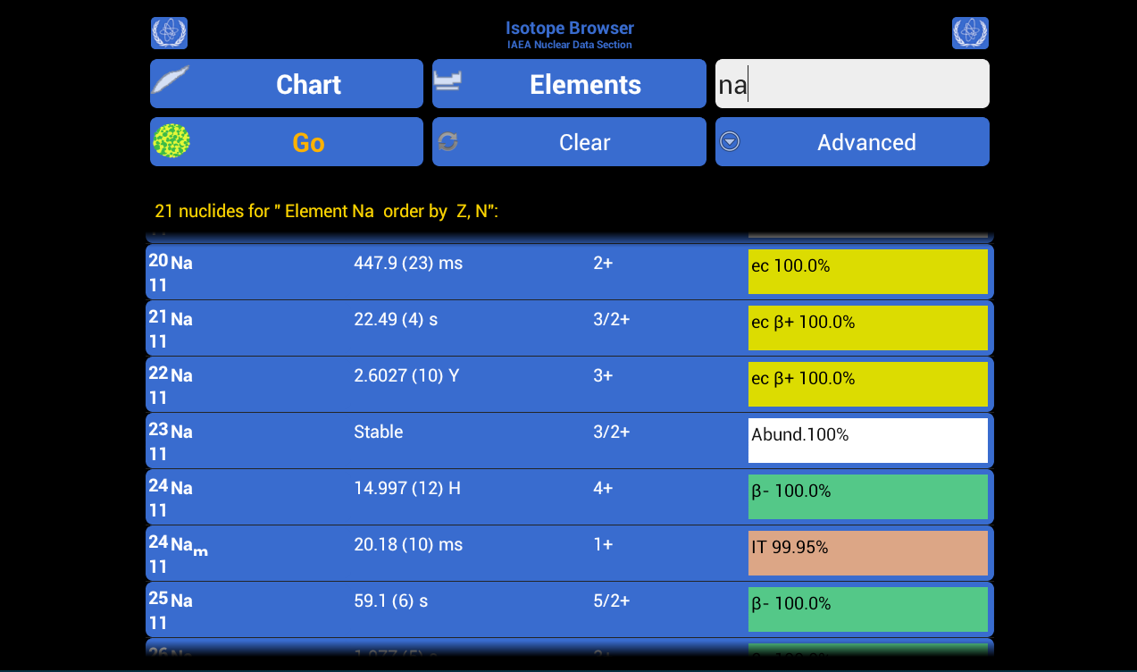 Isotope Browser- screenshot
