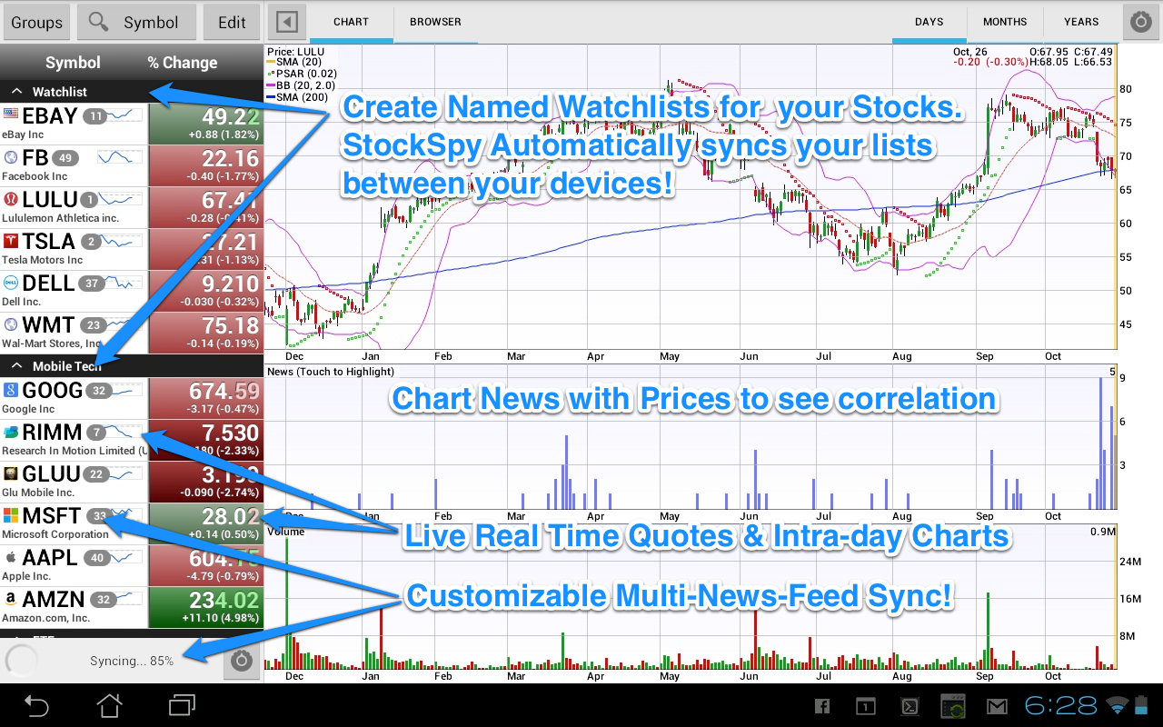 Real Time Futures Quotes Stocks Charts Realtime Quotes  Android Apps On Google Play
