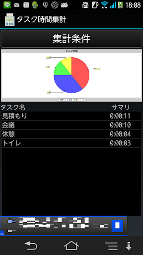 【免費生產應用App】タスクタイムカード-APP點子