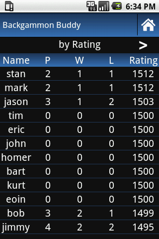 Backgammon Buddy- screenshot