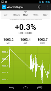 WeatherSignal - screenshot thumbnail