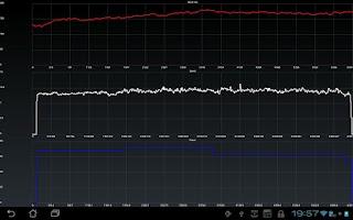 Screenshot of DroidErgometer
