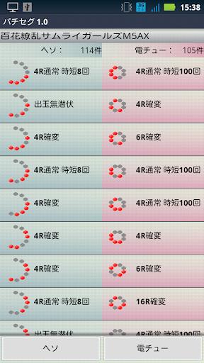 パチセグ用データ 百花繚乱