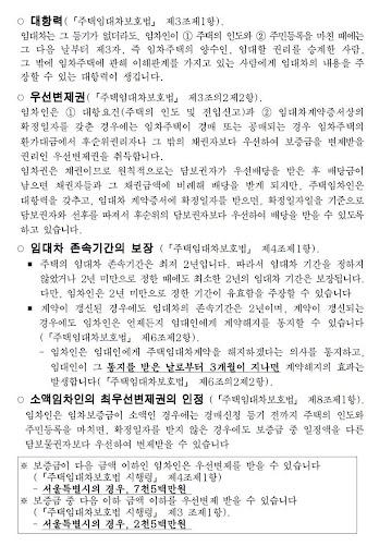 免費下載書籍APP|부동산 임대차 해설 app開箱文|APP開箱王