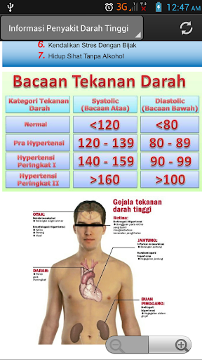 Informasi Penyakit Berguna