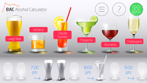 BAC Alcohol Calculator Free