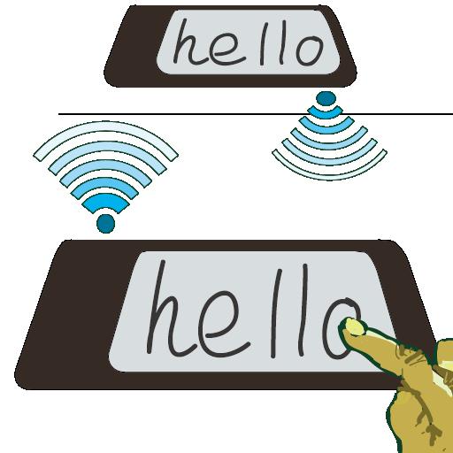 communication whiteboard cloud