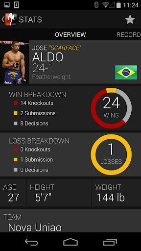 【免費運動App】theCage - UFC和MMA新闻-APP點子