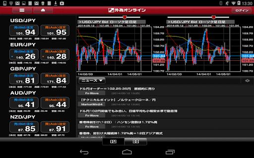 外為オンライン デモ for Tablet