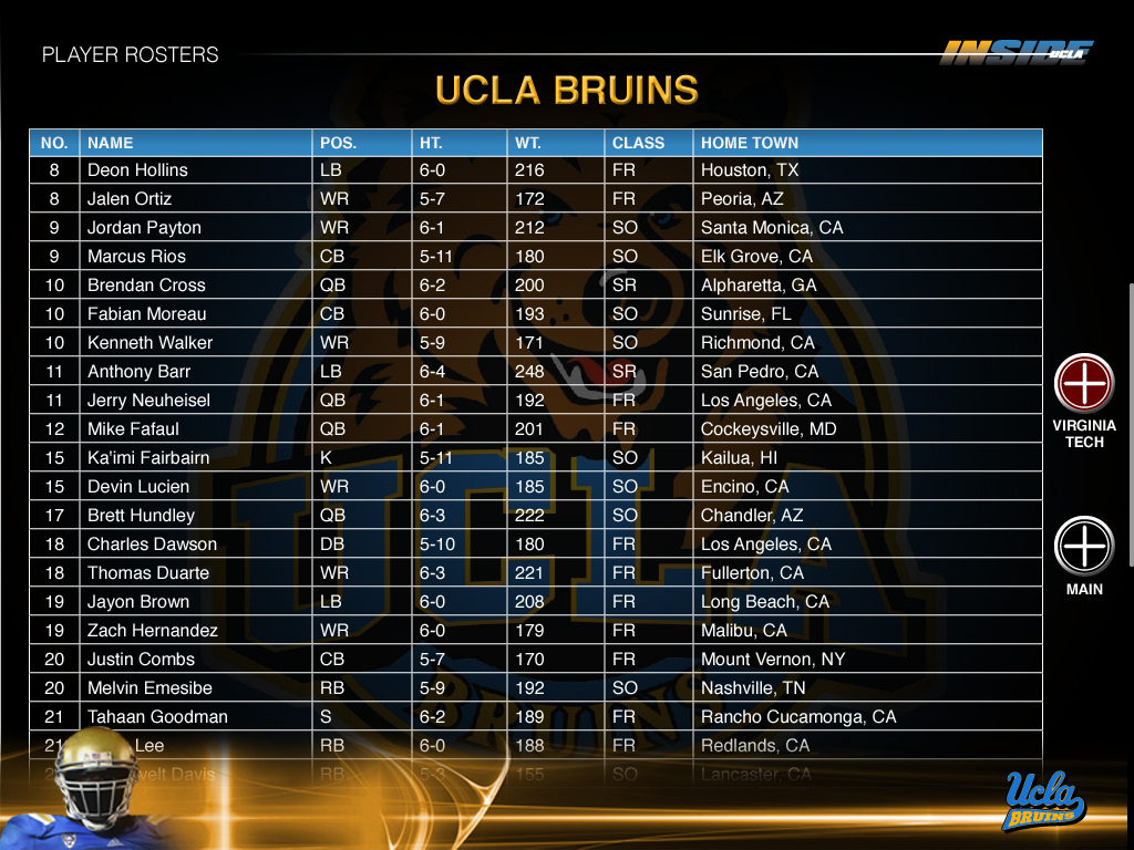 Inside UCLA- screenshot