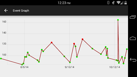 Blood Glucose Tracker- screenshot thumbnail