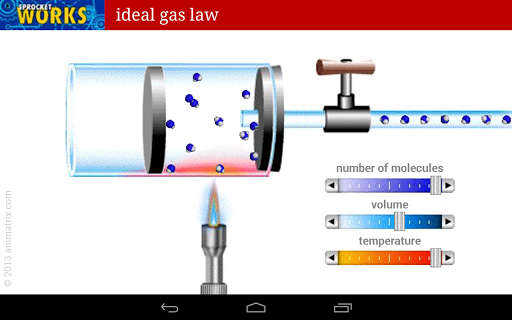 PV=nRT Ideal Gas Law