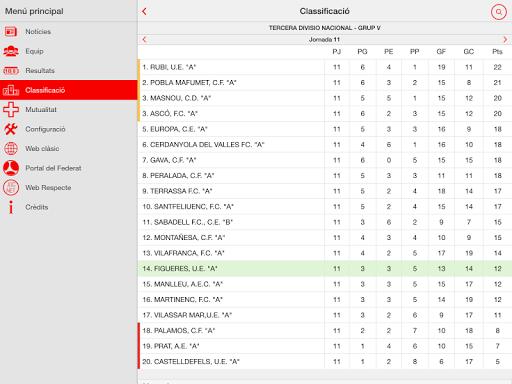運動必備APP下載|Federació Catalana Futbol FCF 好玩app不花錢|綠色工廠好玩App