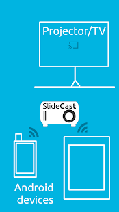 SlideCast (Chromecast) - screenshot thumbnail