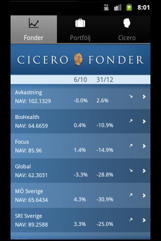Cicero Fonder- screenshot