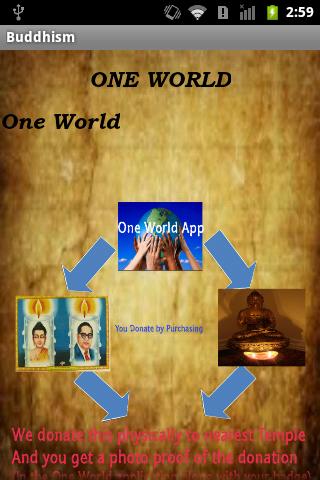 Hinduism: One World