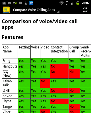 how to download video call app
