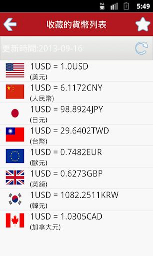 【免費工具App】暢遊天下-匯率計算(WW,旅遊,出國)-APP點子