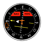 Radio Nav Aids (Trial)