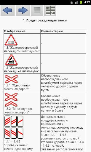 【免費交通運輸App】Дорожные знаки-APP點子
