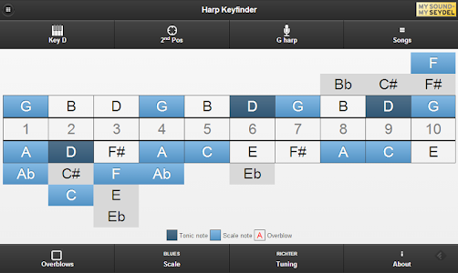 Harmonica Key Finder screenshot 4