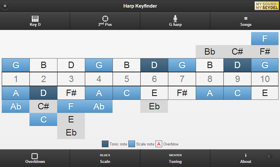 Harmonica Key Finder - screenshot