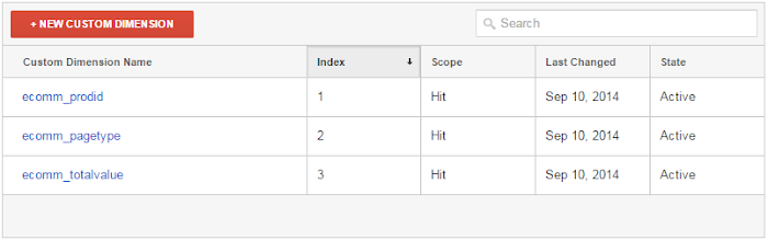 creating new custom dimension in google analytics.